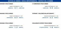 Matchs de District - Weekend du 27 et 28 septembre