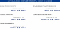 Matchs de District - Weekend du 23 et 24 avril
