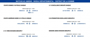 Matchs de District - 29-31 Mai et 1er Juin
