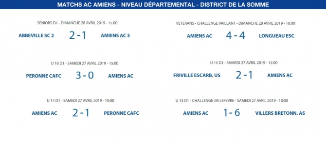 Matchs de District - 27 et 28 avril