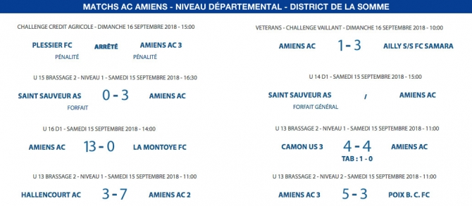 Matchs de District - 15 et 16 septembre