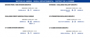 Matchs de District - Weekend du 18 et 19 avril