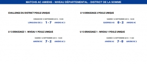 Matchs de District - Weekend du 12 et 13 septembre
