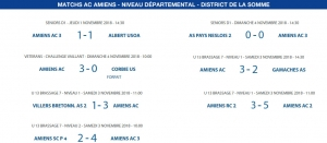 Matchs de District - 3 et 4 novembre