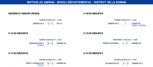 Matchs de District - Weekend du 20 et 21 mai