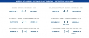 Matchs de District - 20 et 21 octobre