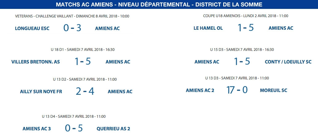 Matchs de District - 7 et 8 avril