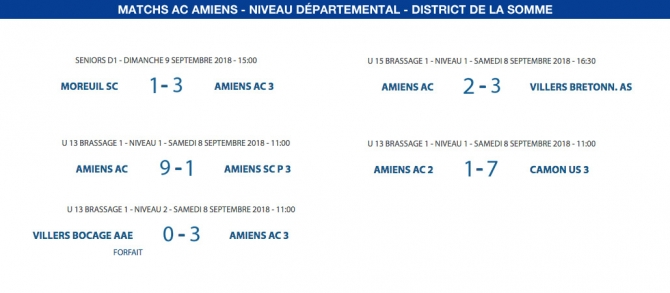 Matchs de District - 8 et 9 septembre