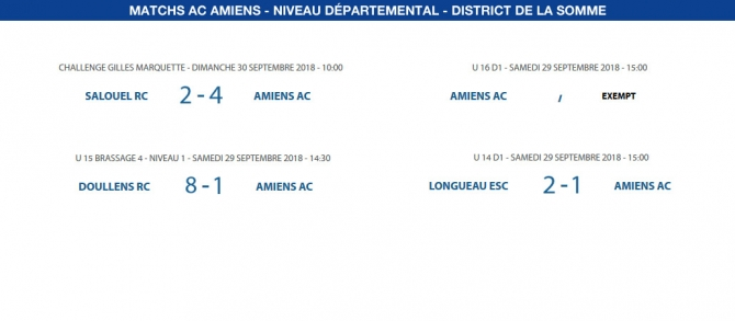 Matchs de District - 29 et 30 septembre