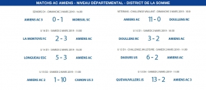Matchs de District - 2 et 3 mars
