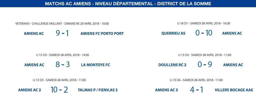 Matchs de District - 28 et 29 avril
