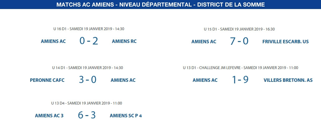 Matchs de District - 19 janvier