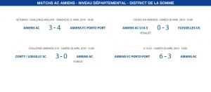 Matchs de District - 20 et 21 avril