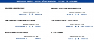Matchs de District - Weekend du 22 et 23 avril