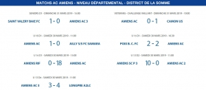 Matchs de District - 30 et 31 mars
