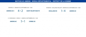 Matchs de District - 22 et 23 septembre