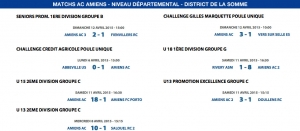 Matchs de District - Weekend du 11 et 12 avril