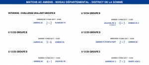 Matchs de District - Weekend du 13 et 14 mai