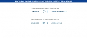 Matchs de District - 9 février