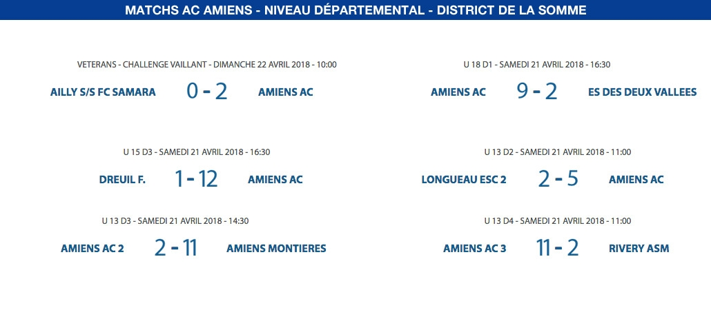 Matchs de District - 21 et 22 avril