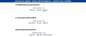 Matchs de District - Weekend du 3 et 4 Mai