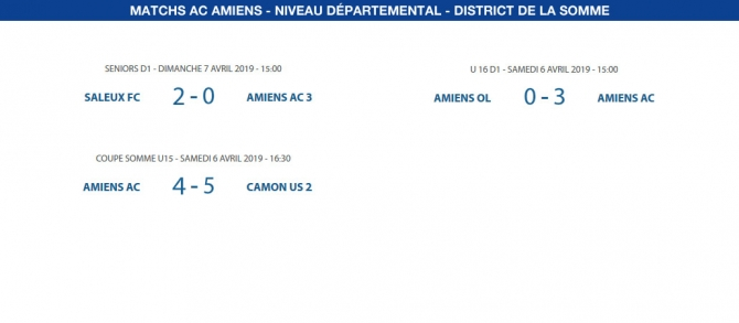 Matchs de District - 6 et 7 avril