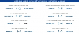Matchs de District - 13 et 14 avril