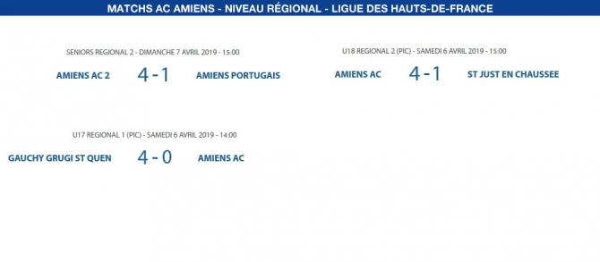 Matchs de la Ligue - 6 et 7 avril