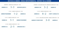 Matchs de District - 23 et 24 mars