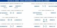 Matchs de District - 15 et 16 septembre