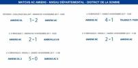 Matchs de District - 18 et 19 novembre