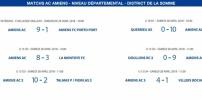 Matchs de District - 28 et 29 avril