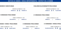 Matchs de District - Weekend du 1er et 2 octobre