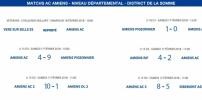 Matchs de District - 17 et 18 février