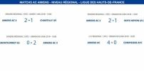 Matchs de la Ligue - du 1er au 6 mai