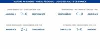 Matchs de la Ligue - 8 avril